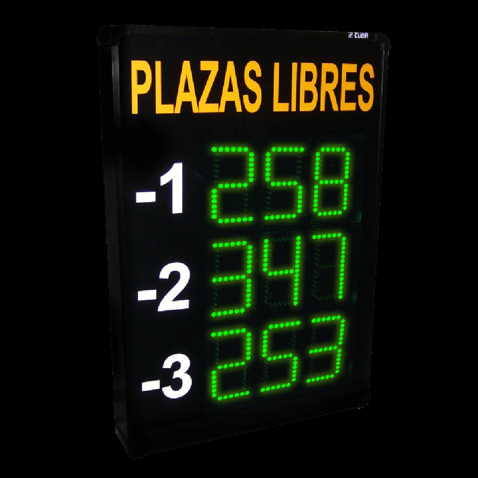 Totalizador de Plazas 3